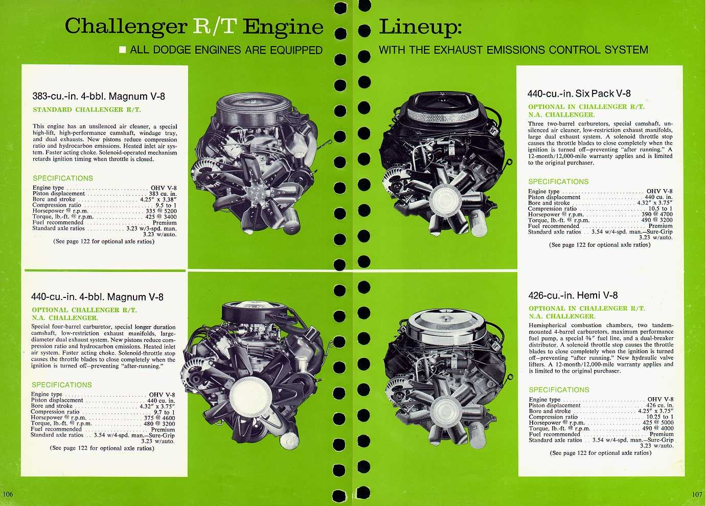 1972 Dodge Challenger >> Media - Challenger Brochure Pics from the Past - Page 2 ...